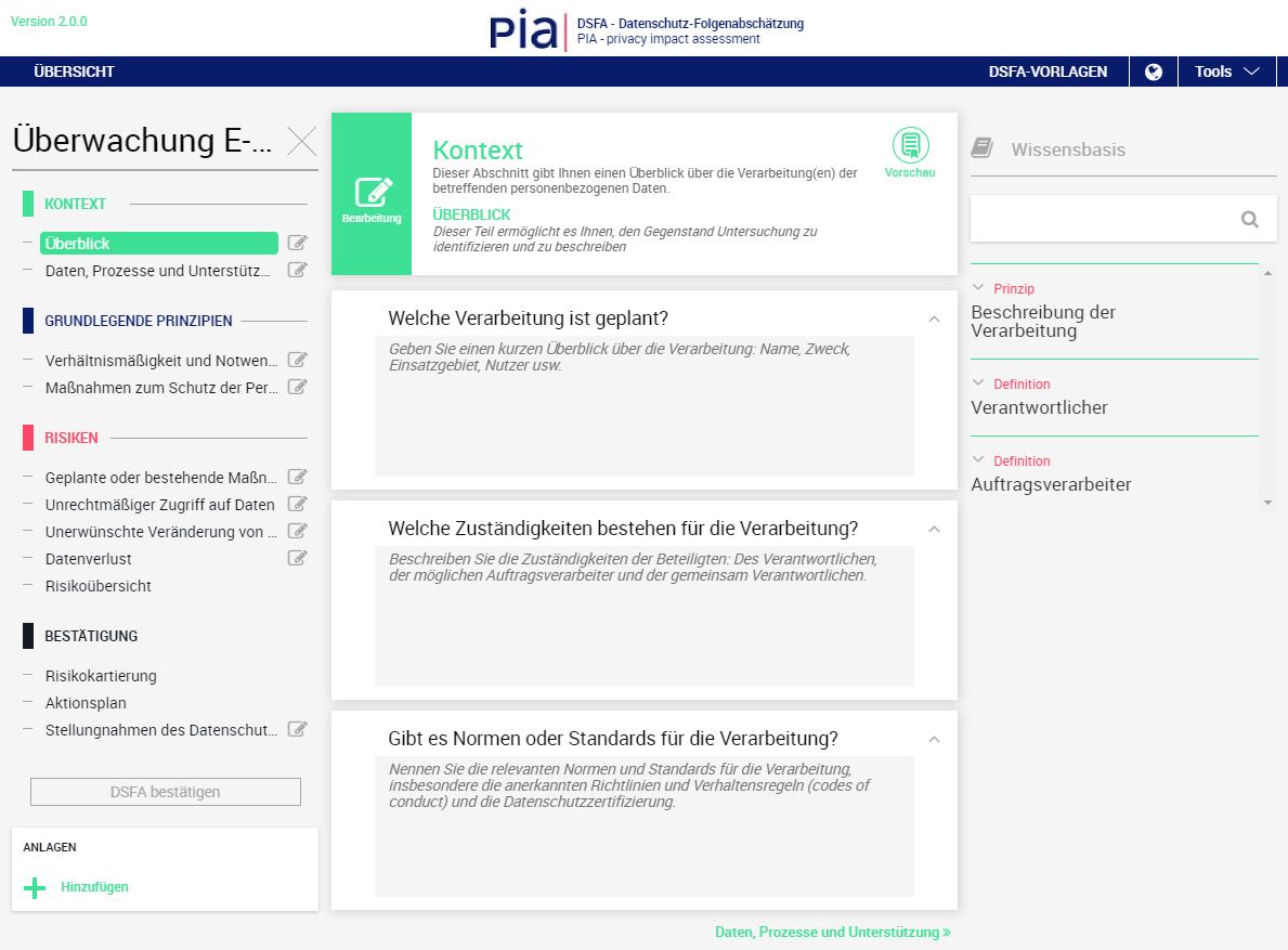 cnil_pia_uebersicht.png